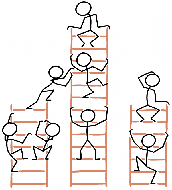 Career Ladders